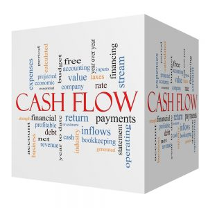 Cash Flow 3D cube Word Cloud Concept